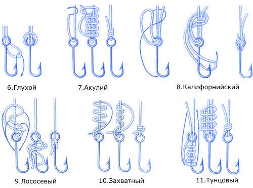 Методы завязки рыболовных узлов для крючков