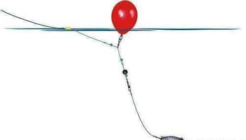 Ловля рыбы на воздушный шарик