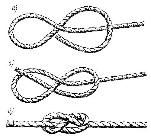 Схема вязания узла Восьмёрка